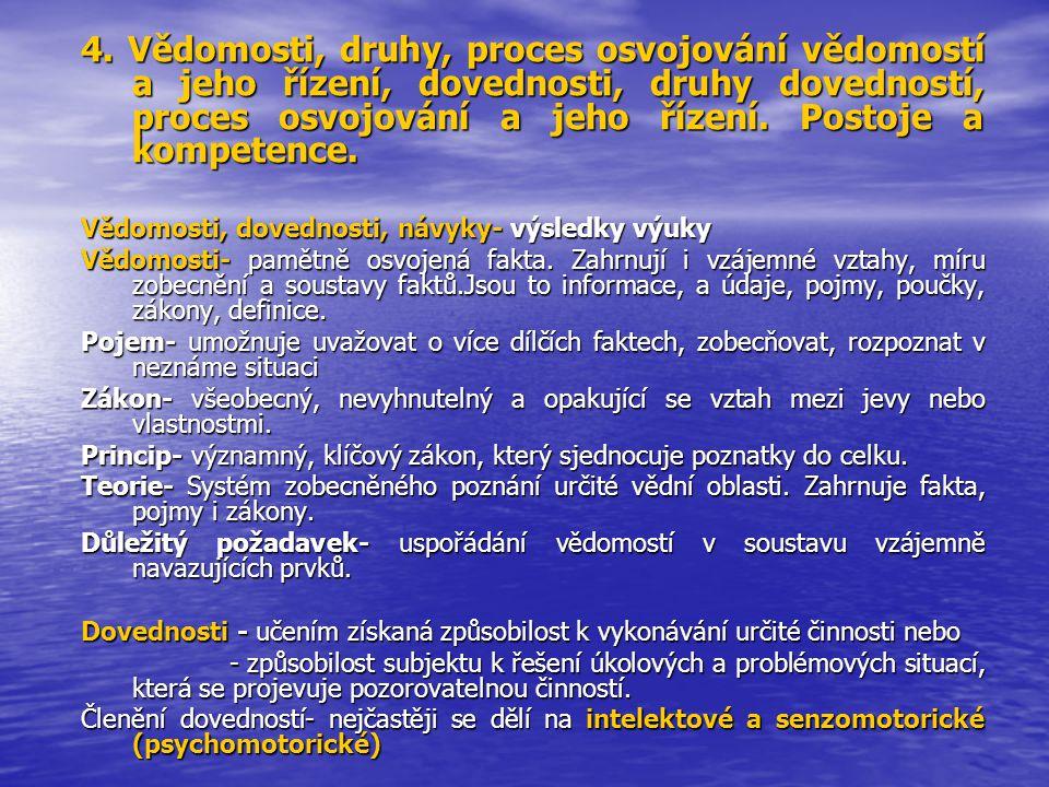 4. Vědomosti, druhy, proces osvojování vědomostí a jeho řízení, dovednosti, druhy dovedností, proces osvojování a jeho řízení. Postoje a kompetence.