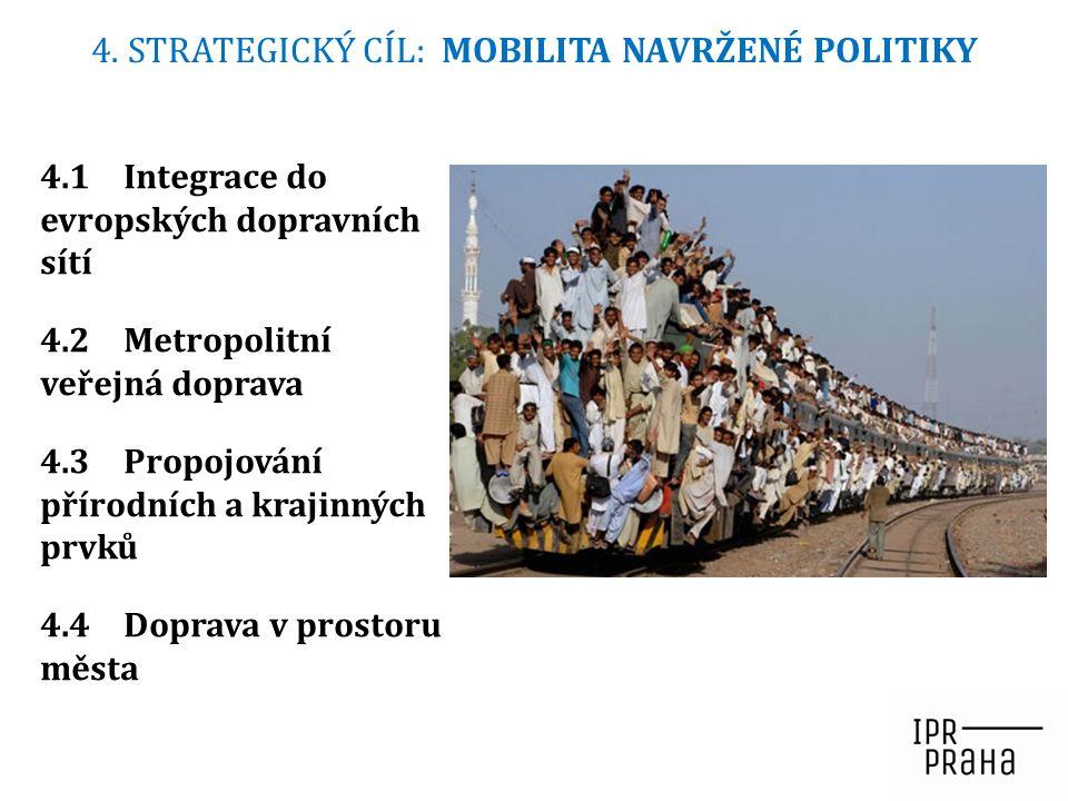 4. STRATEGICKÝ CÍL: MOBILITA NAVRŽENÉ POLITIKY