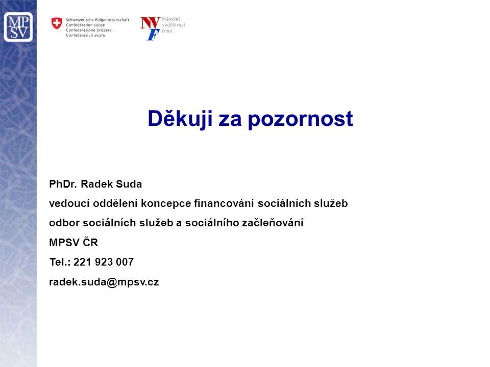 Děkuji za pozornost PhDr. Radek Suda
