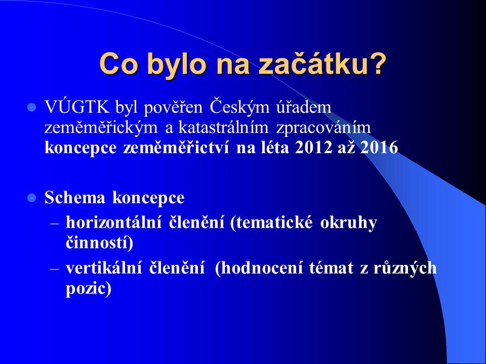 Co bylo na začátku VÚGTK byl pověřen Českým úřadem zeměměřickým a katastrálním zpracováním koncepce zeměměřictví na léta 2012 až 2016.