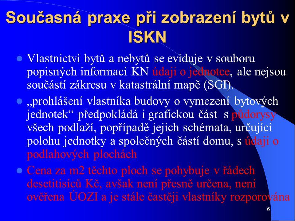 Současná praxe při zobrazení bytů v ISKN