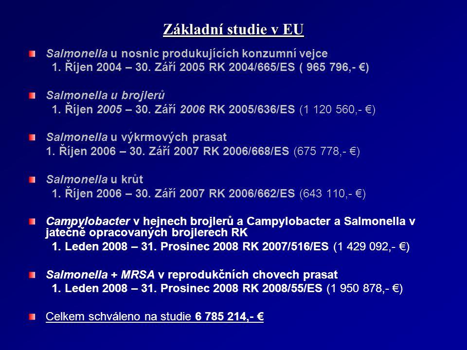 Základní studie v EU Salmonella u nosnic produkujících konzumní vejce