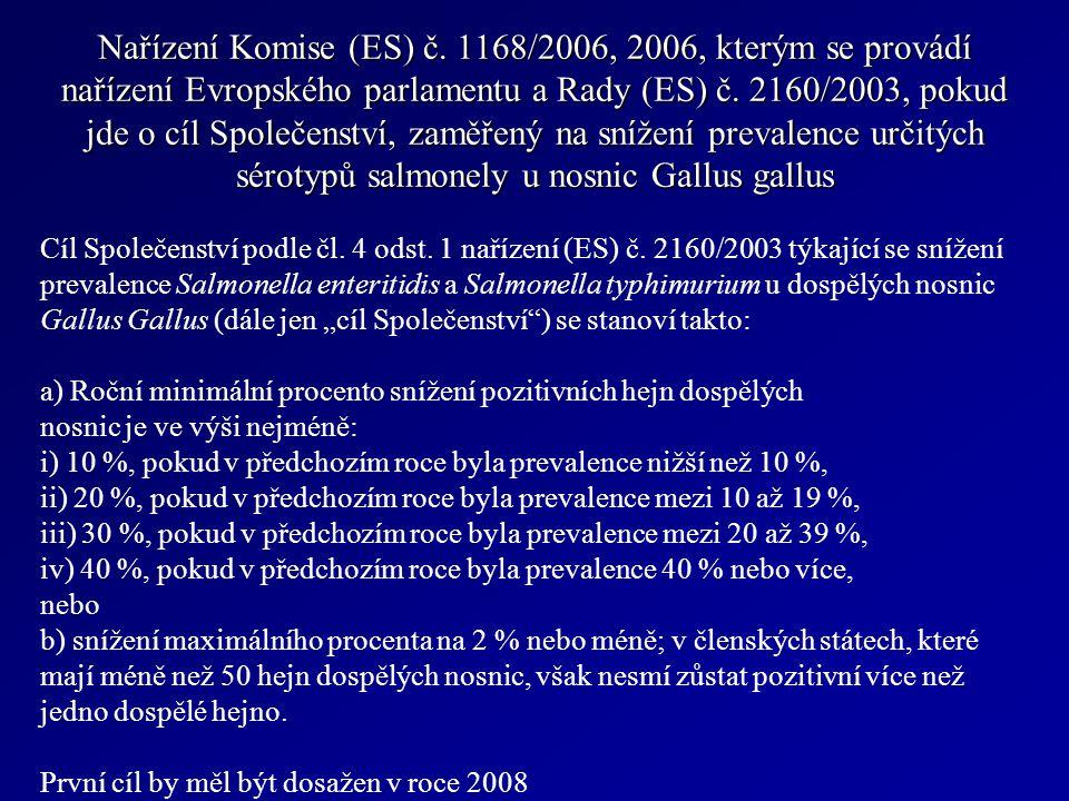 Nařízení Komise (ES) č. 1168/2006, 2006, kterým se provádí nařízení Evropského parlamentu a Rady (ES) č. 2160/2003, pokud jde o cíl Společenství, zaměřený na snížení prevalence určitých sérotypů salmonely u nosnic Gallus gallus