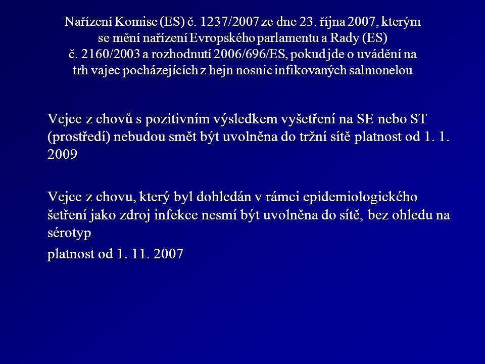 Nařízení Komise (ES) č. 1237/2007 ze dne 23