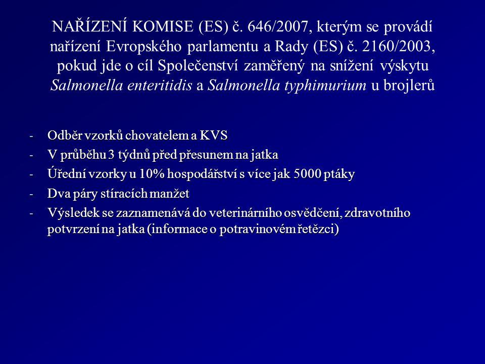 NAŘÍZENÍ KOMISE (ES) č. 646/2007, kterým se provádí nařízení Evropského parlamentu a Rady (ES) č. 2160/2003, pokud jde o cíl Společenství zaměřený na snížení výskytu Salmonella enteritidis a Salmonella typhimurium u brojlerů