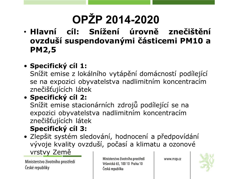 OPŽP 2014-2020 Hlavní cíl: Snížení úrovně znečištění ovzduší suspendovanými částicemi PM10 a PM2,5.