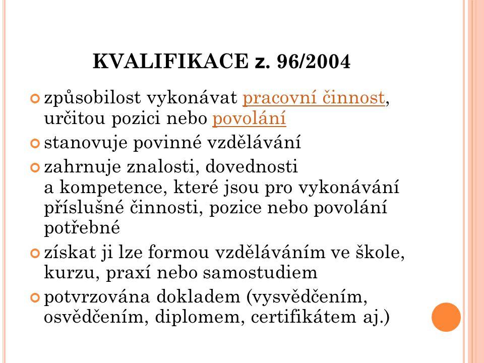 KVALIFIKACE z. 96/2004 způsobilost vykonávat pracovní činnost, určitou pozici nebo povolání. stanovuje povinné vzdělávání.