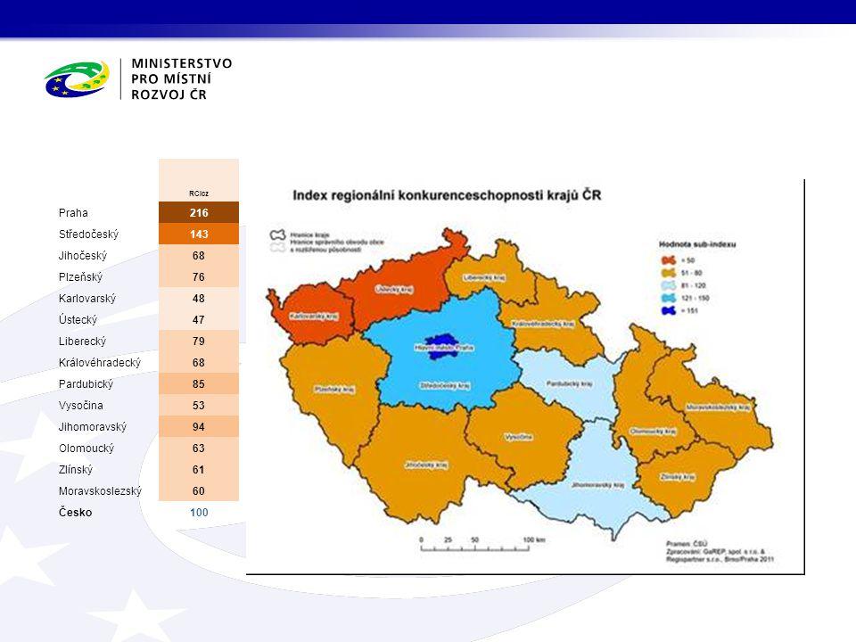 RCIcz Praha. 216. Středočeský. 143. Jihočeský. 68. Plzeňský. 76. Karlovarský. 48. Ústecký.