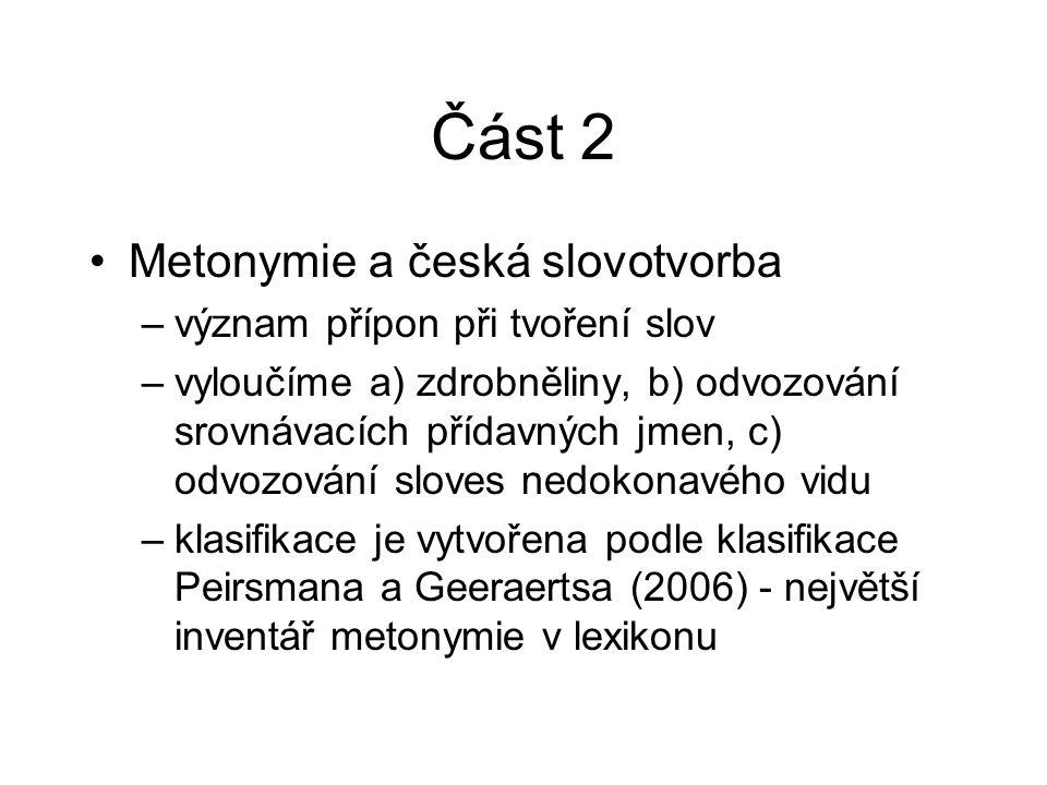 Část 2 Metonymie a česká slovotvorba význam přípon při tvoření slov