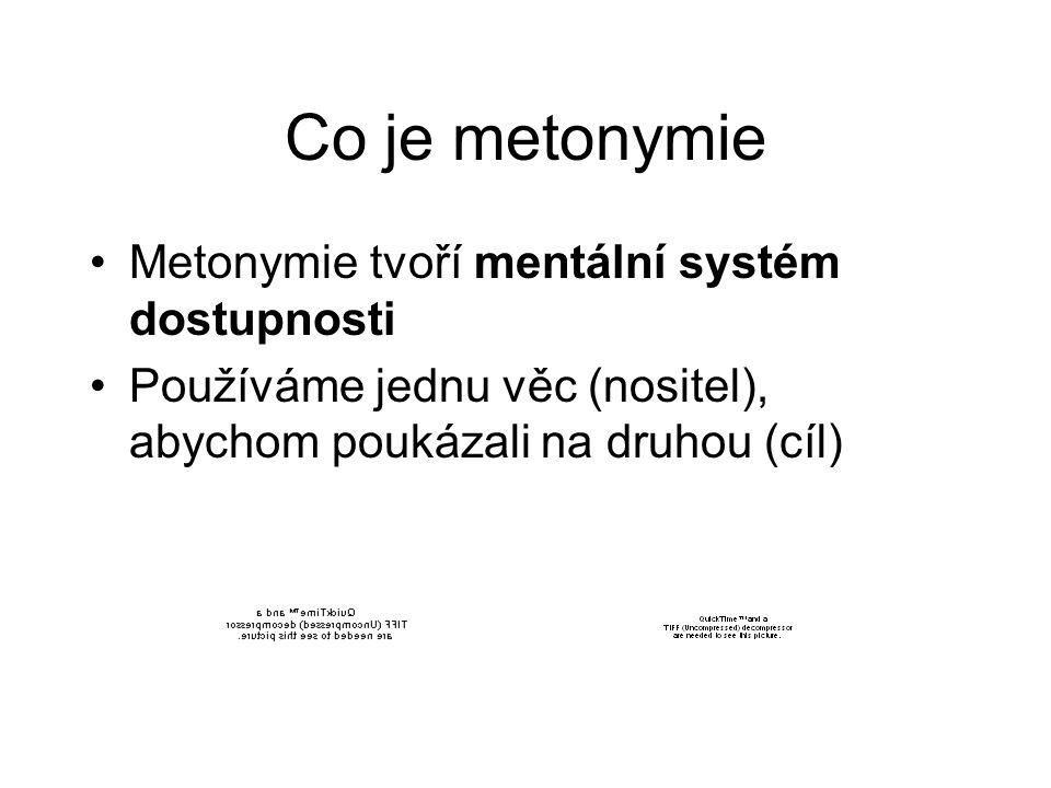 Co je metonymie Metonymie tvoří mentální systém dostupnosti
