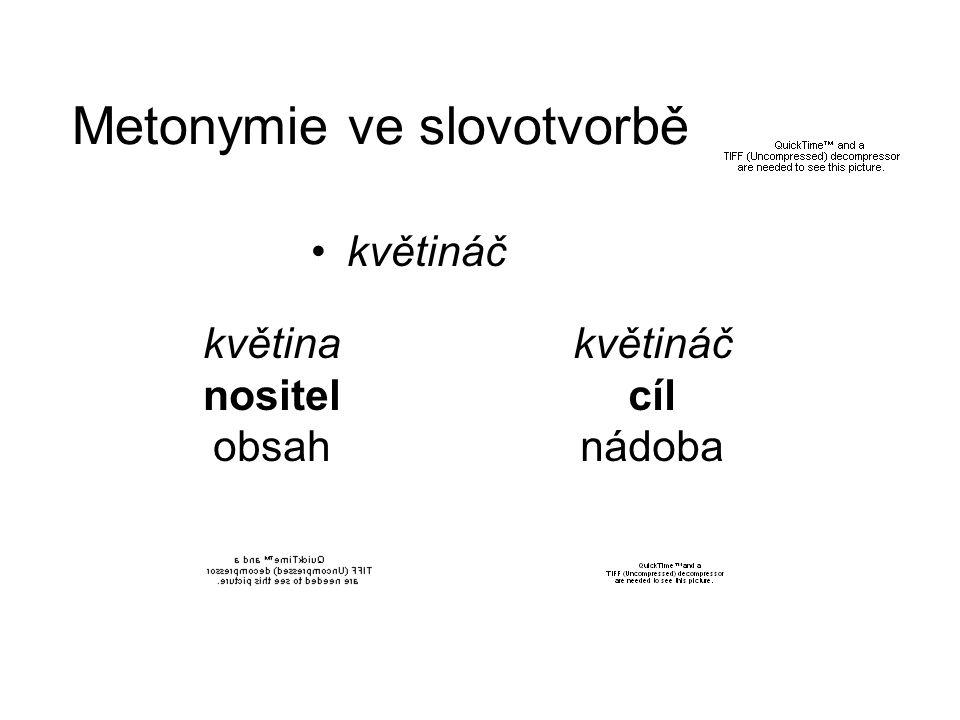 Metonymie ve slovotvorbě