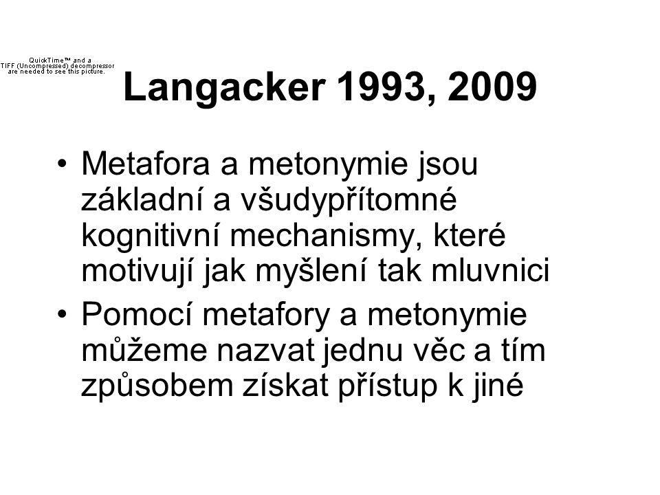 Langacker 1993, 2009 Metafora a metonymie jsou základní a všudypřítomné kognitivní mechanismy, které motivují jak myšlení tak mluvnici.