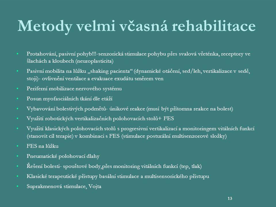 Metody velmi včasná rehabilitace
