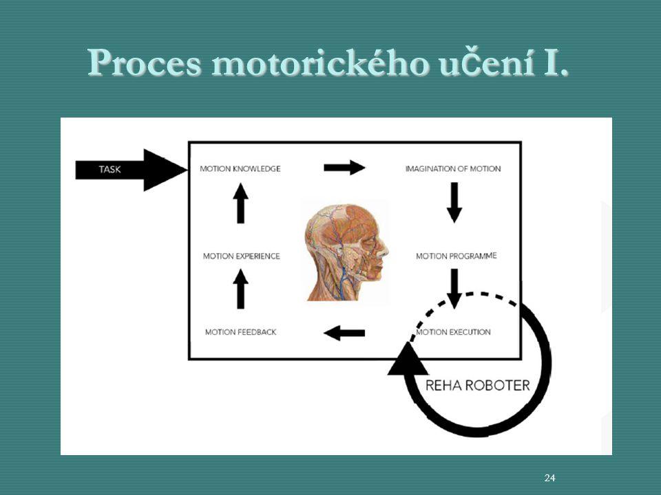 Proces motorického učení I.