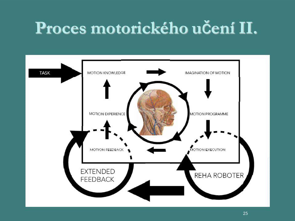 Proces motorického učení II.