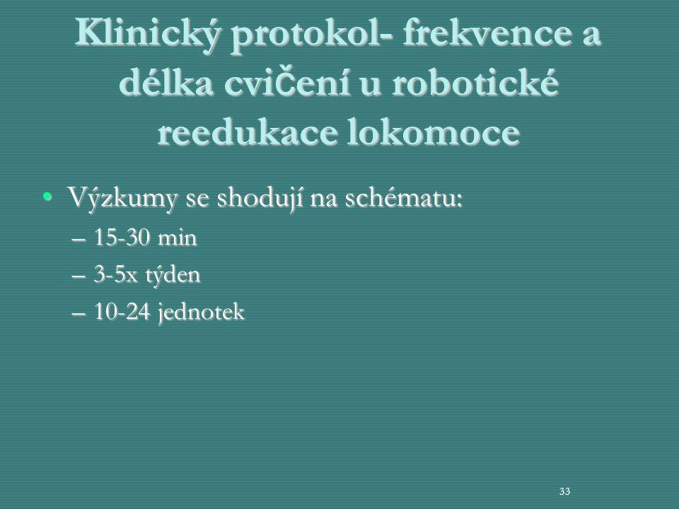 Klinický protokol- frekvence a délka cvičení u robotické reedukace lokomoce