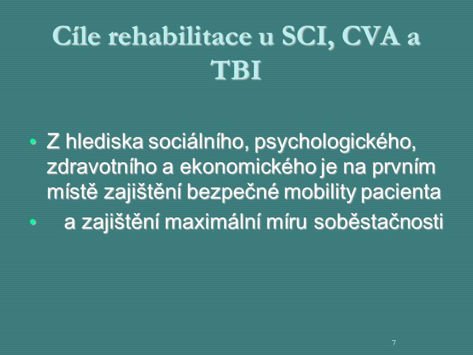 Cíle rehabilitace u SCI, CVA a TBI