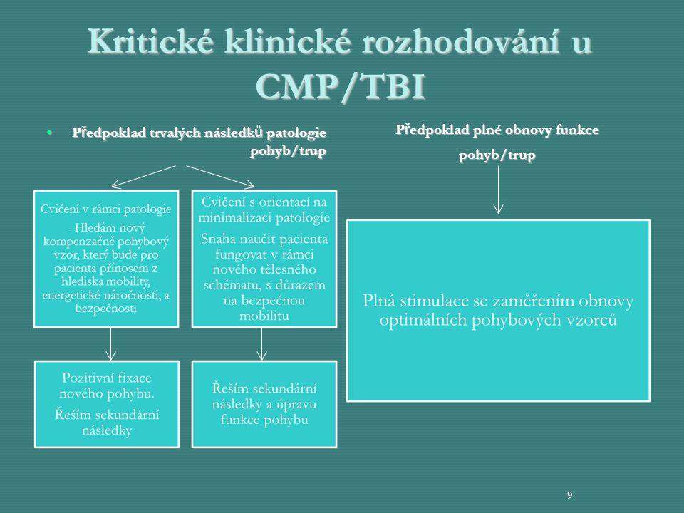 Kritické klinické rozhodování u CMP/TBI