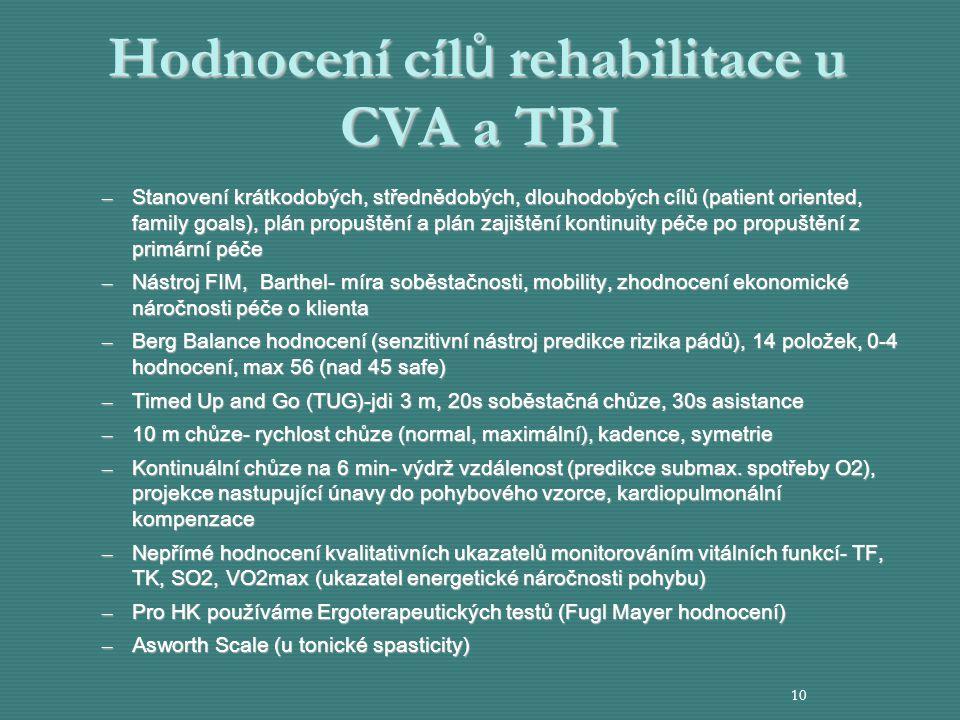 Hodnocení cílů rehabilitace u CVA a TBI