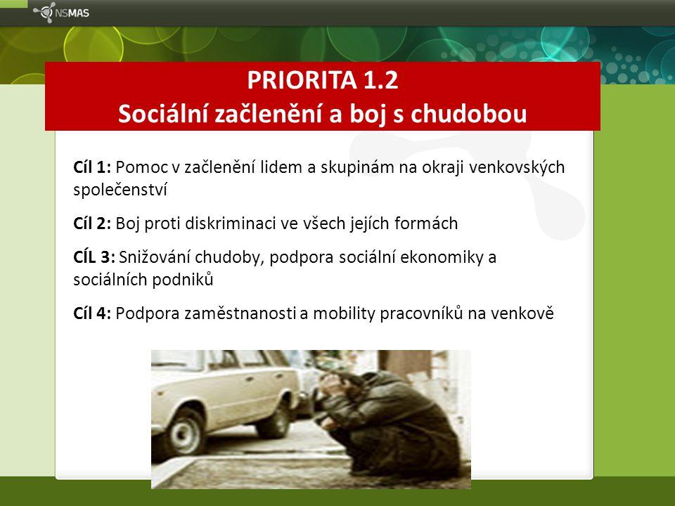 PRIORITA 1.2 Sociální začlenění a boj s chudobou