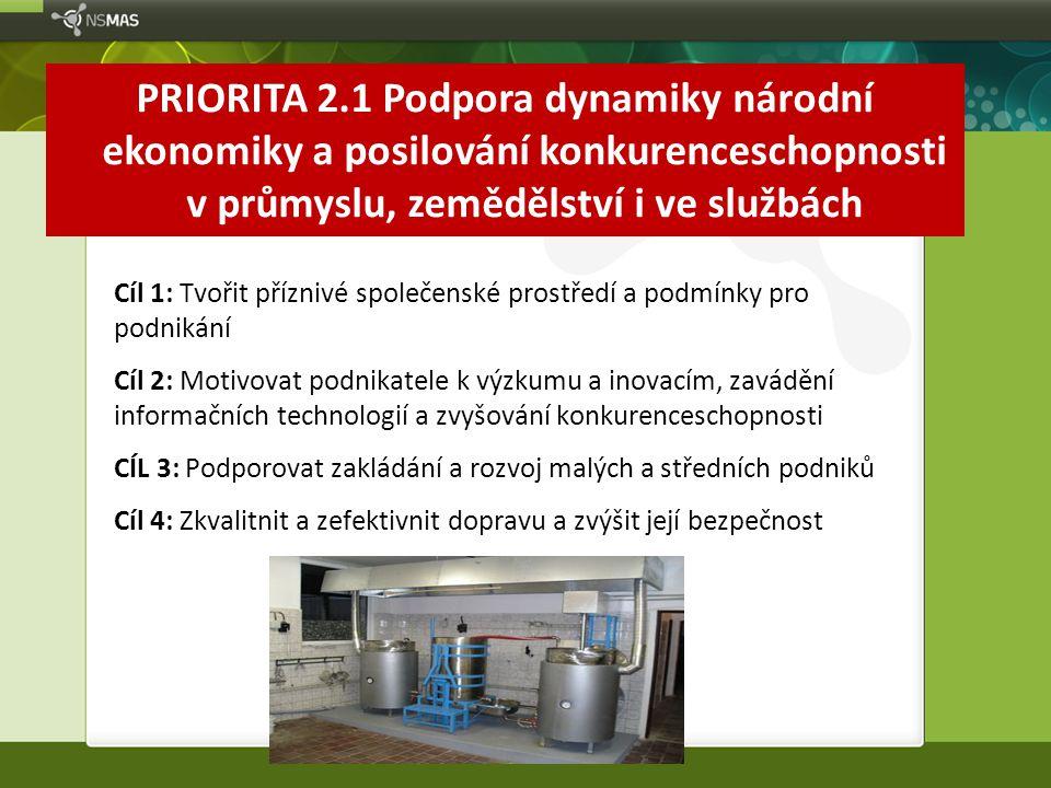 PRIORITA 2.1 Podpora dynamiky národní ekonomiky a posilování konkurenceschopnosti v průmyslu, zemědělství i ve službách
