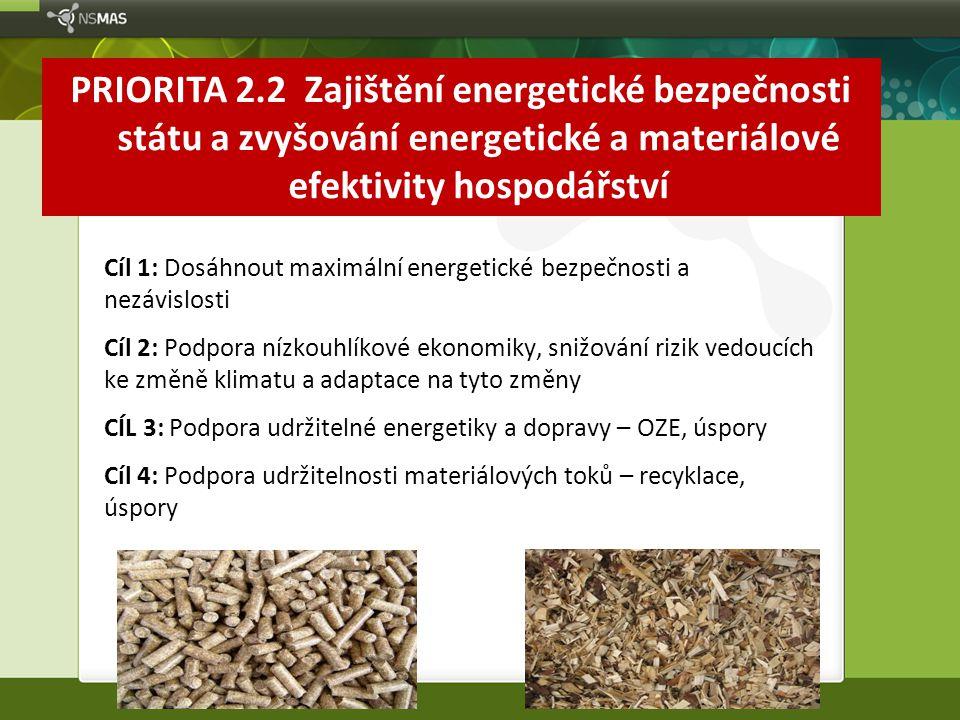 PRIORITA 2.2 Zajištění energetické bezpečnosti státu a zvyšování energetické a materiálové efektivity hospodářství