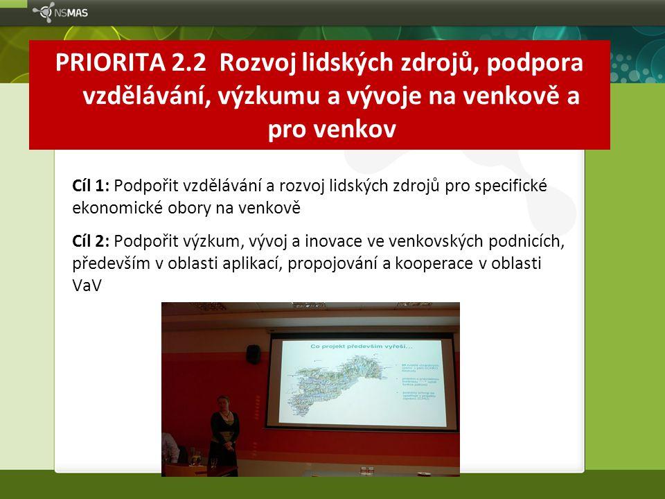 PRIORITA 2.2 Rozvoj lidských zdrojů, podpora vzdělávání, výzkumu a vývoje na venkově a pro venkov