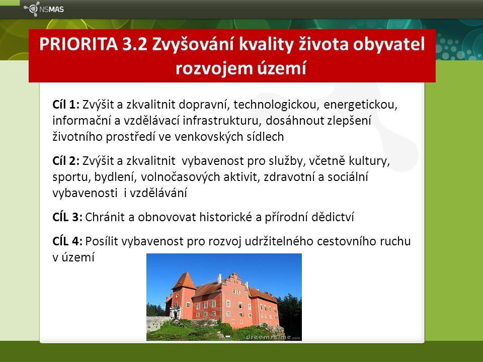 PRIORITA 3.2 Zvyšování kvality života obyvatel rozvojem území
