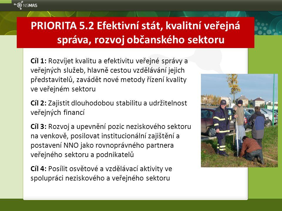 PRIORITA 5.2 Efektivní stát, kvalitní veřejná správa, rozvoj občanského sektoru
