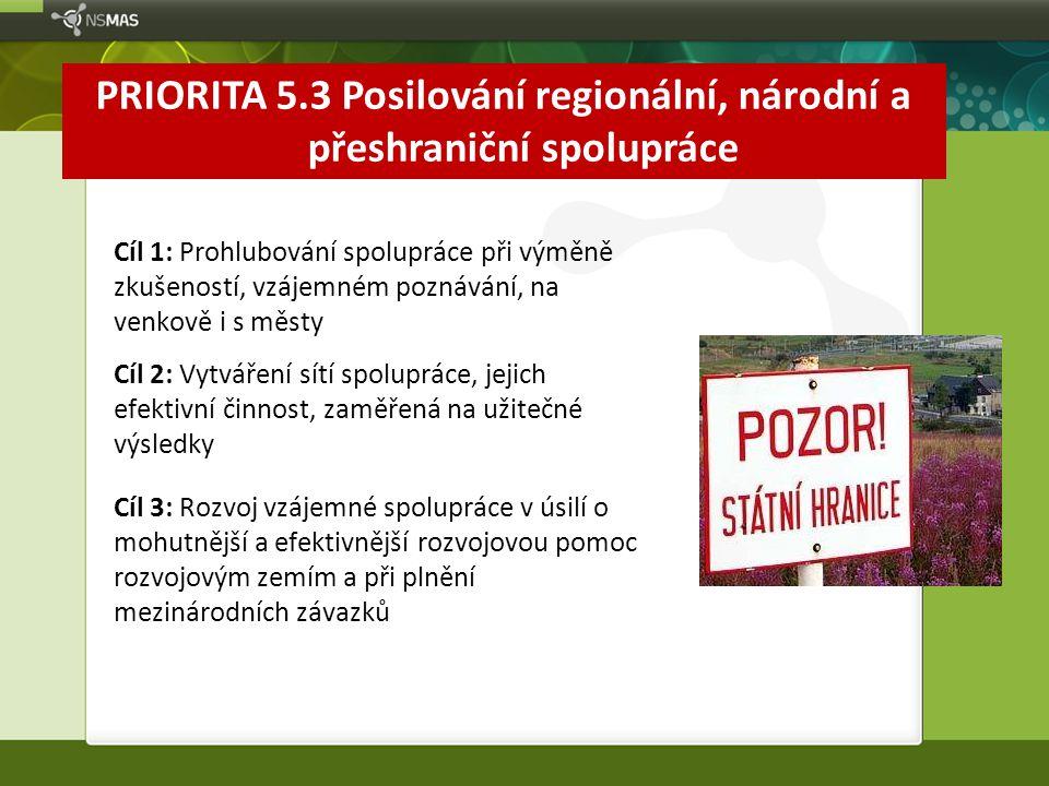 PRIORITA 5.3 Posilování regionální, národní a přeshraniční spolupráce