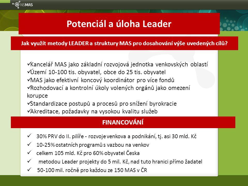 Potenciál a úloha Leader