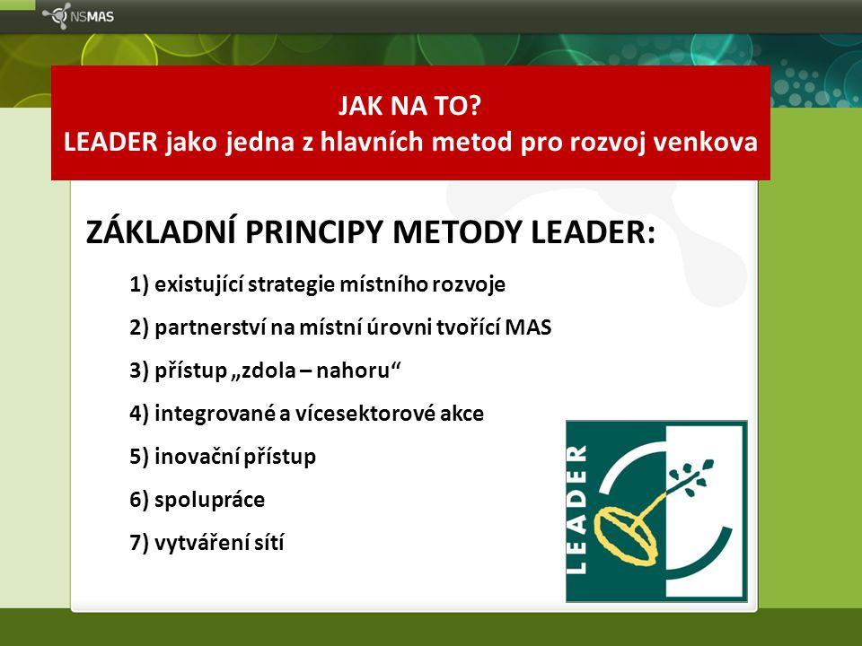 JAK NA TO LEADER jako jedna z hlavních metod pro rozvoj venkova