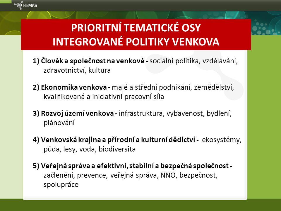 PRIORITNÍ TEMATICKÉ OSY INTEGROVANÉ POLITIKY VENKOVA