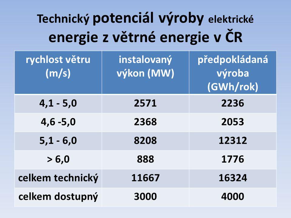 Technický potenciál výroby elektrické energie z větrné energie v ČR
