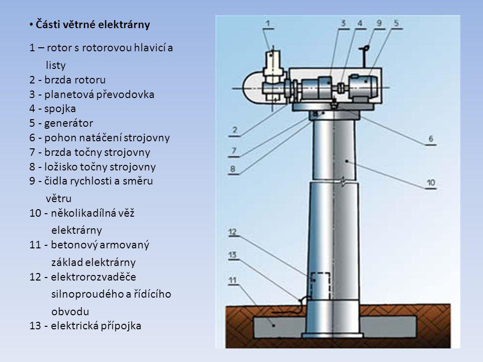 Části větrné elektrárny