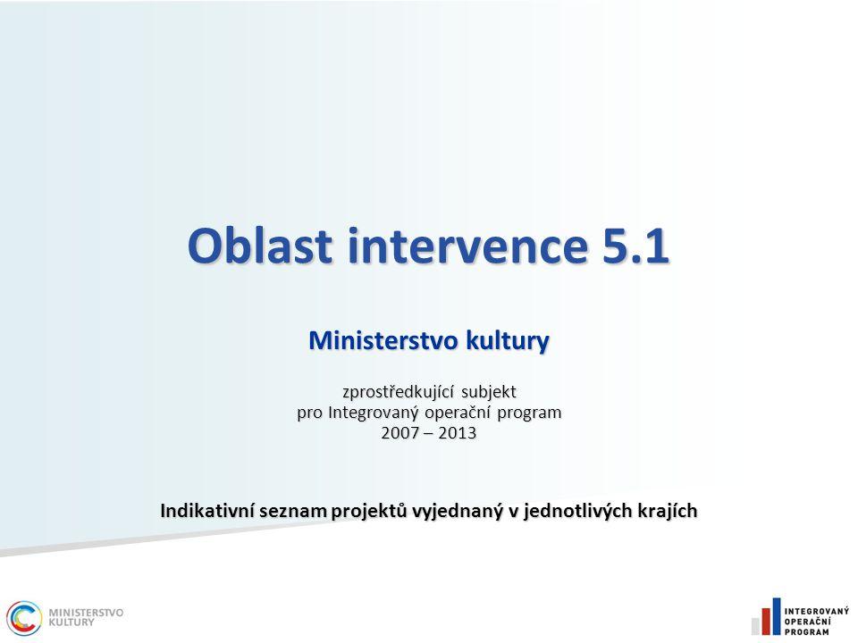 Indikativní seznam projektů vyjednaný v jednotlivých krajích