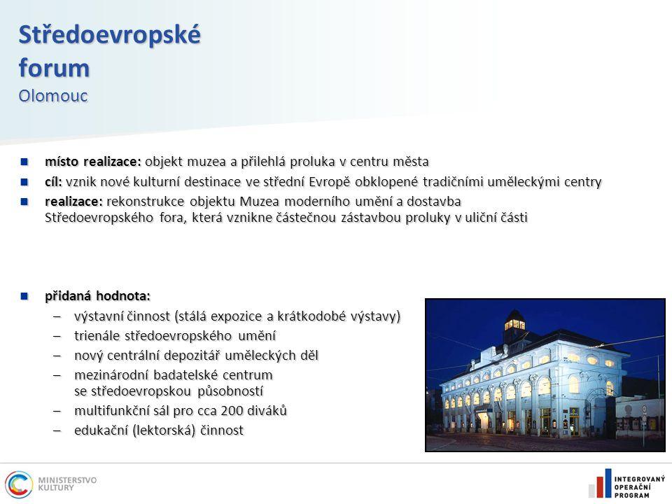 Středoevropské forum Olomouc