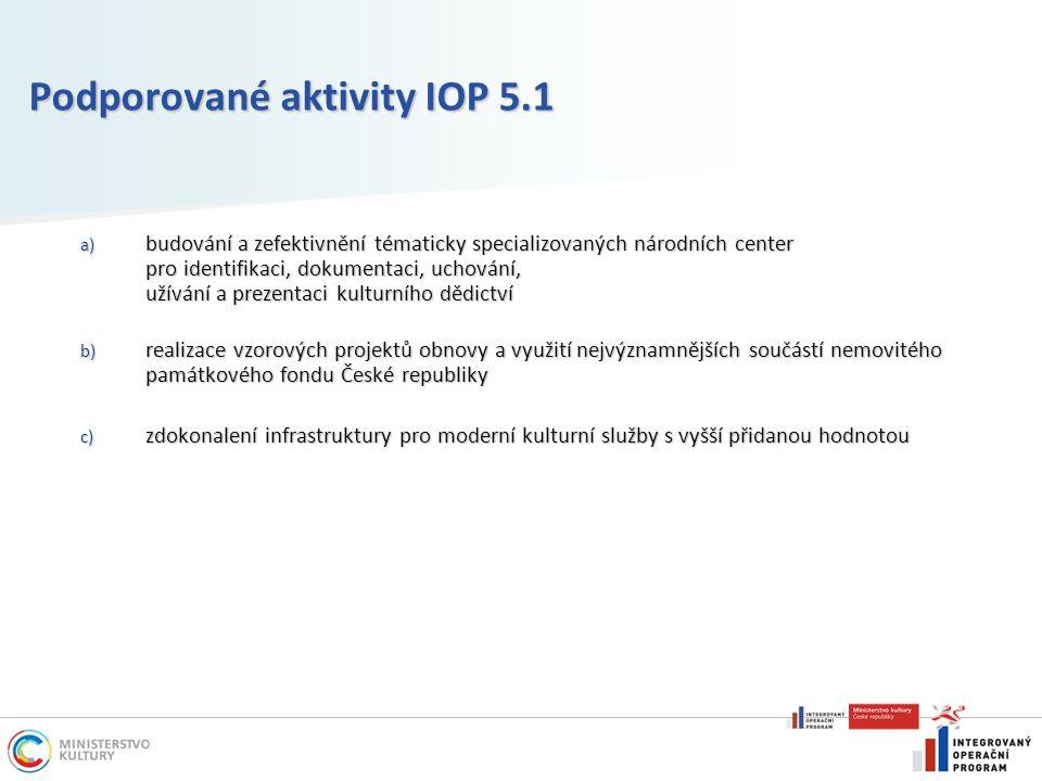 Podporované aktivity IOP 5.1