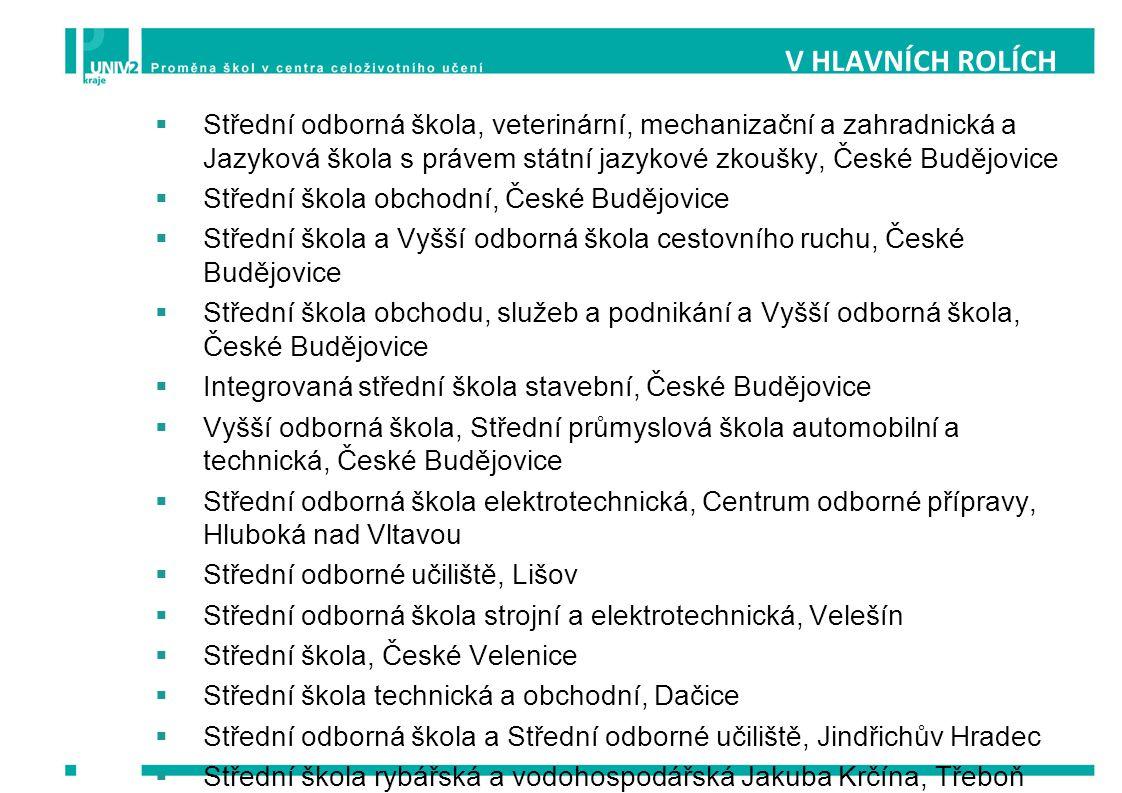 V HLAVNÍCH ROLÍCH Střední odborná škola, veterinární, mechanizační a zahradnická a Jazyková škola s právem státní jazykové zkoušky, České Budějovice.