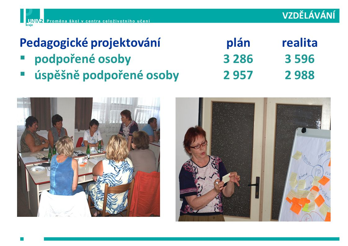 Pedagogické projektování plán realita podpořené osoby 3 286 3 596