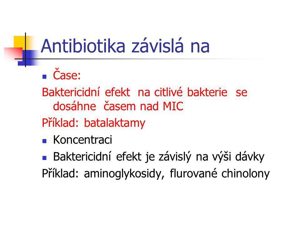 Antibiotika závislá na
