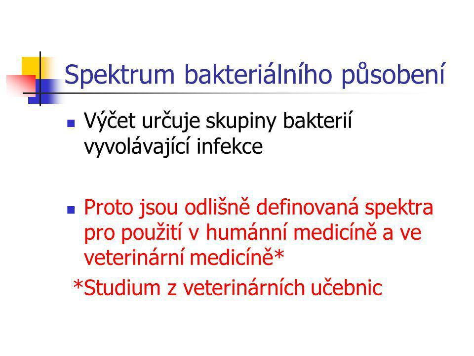 Spektrum bakteriálního působení