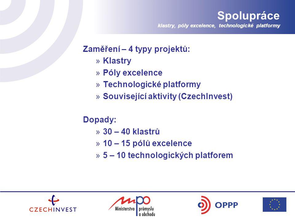 Spolupráce klastry, póly excelence, technologické platformy