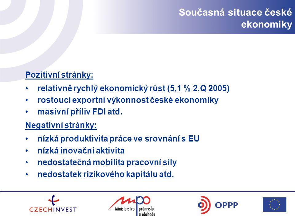 Současná situace české ekonomiky
