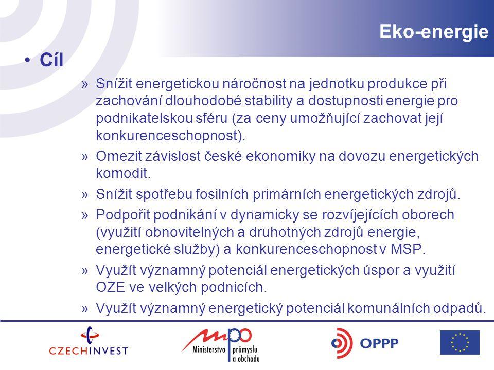 Eko-energie Cíl.