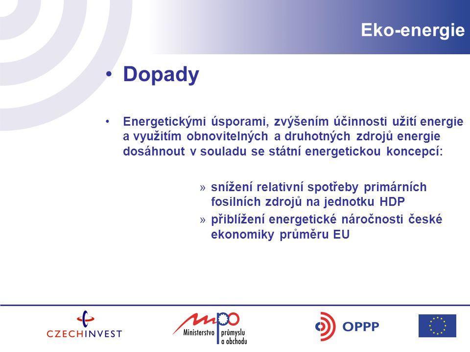 Eko-energie Dopady.