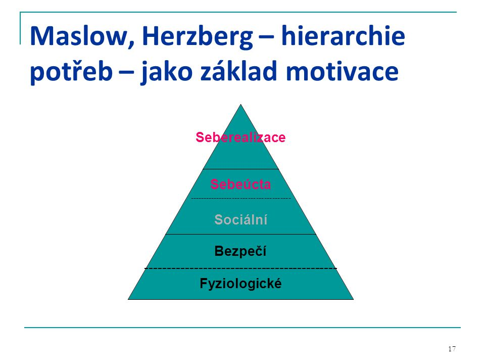 Maslow, Herzberg – hierarchie potřeb – jako základ motivace