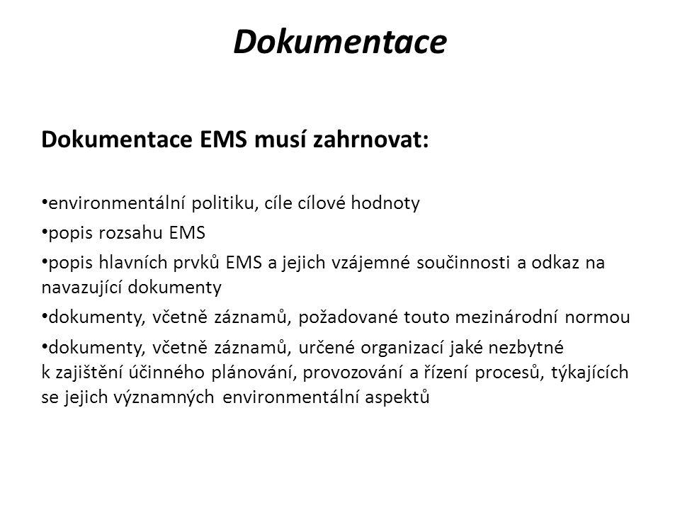 Dokumentace Dokumentace EMS musí zahrnovat: