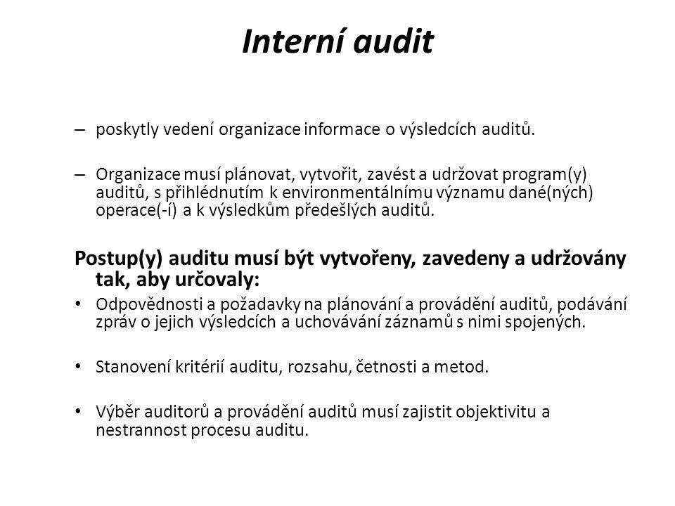 Interní audit poskytly vedení organizace informace o výsledcích auditů.