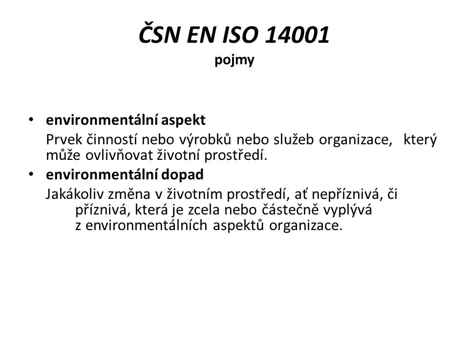 ČSN EN ISO 14001 pojmy environmentální aspekt